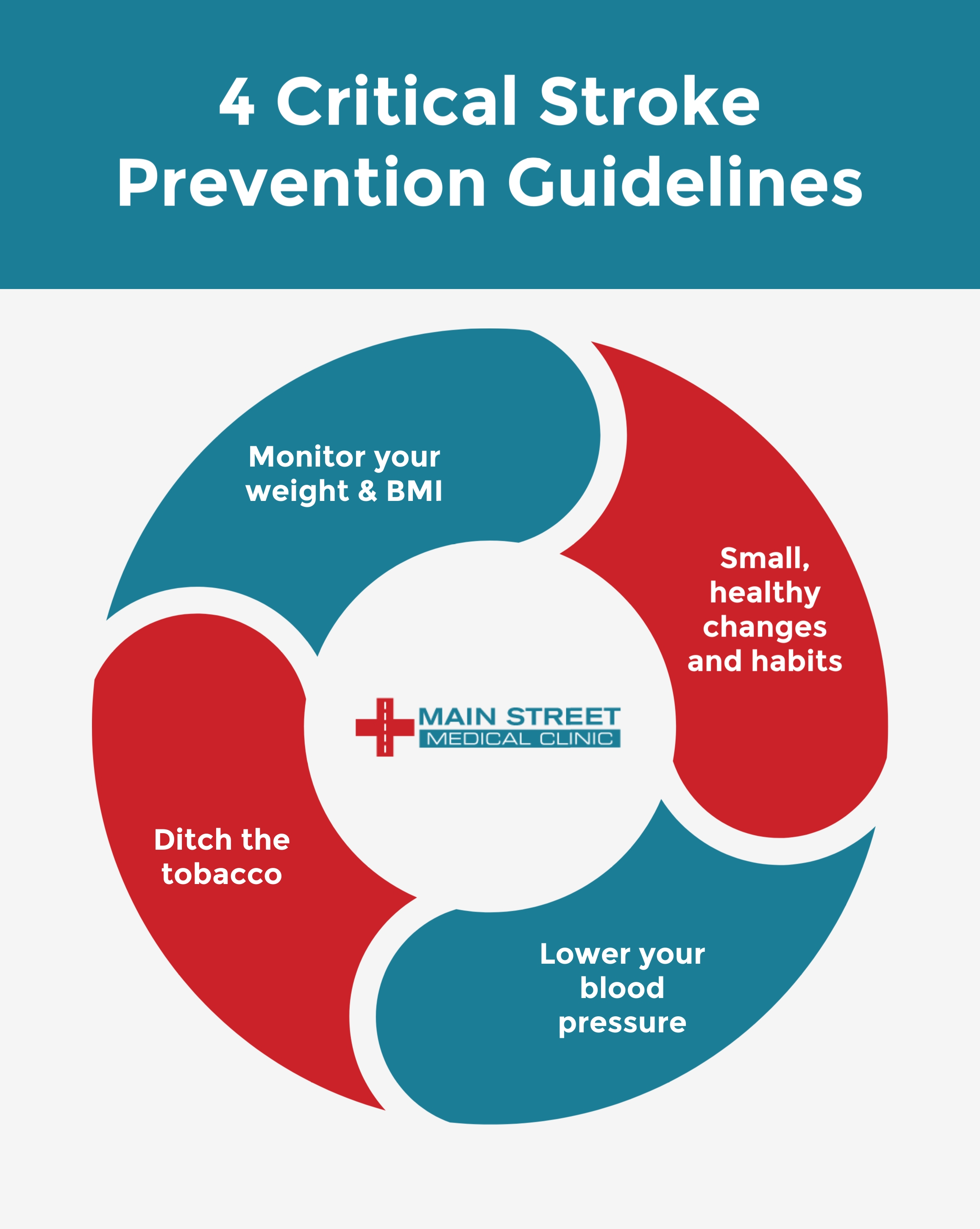Critical Stroke Prevention Guidelines, Main Street Medical Clinics, Houston