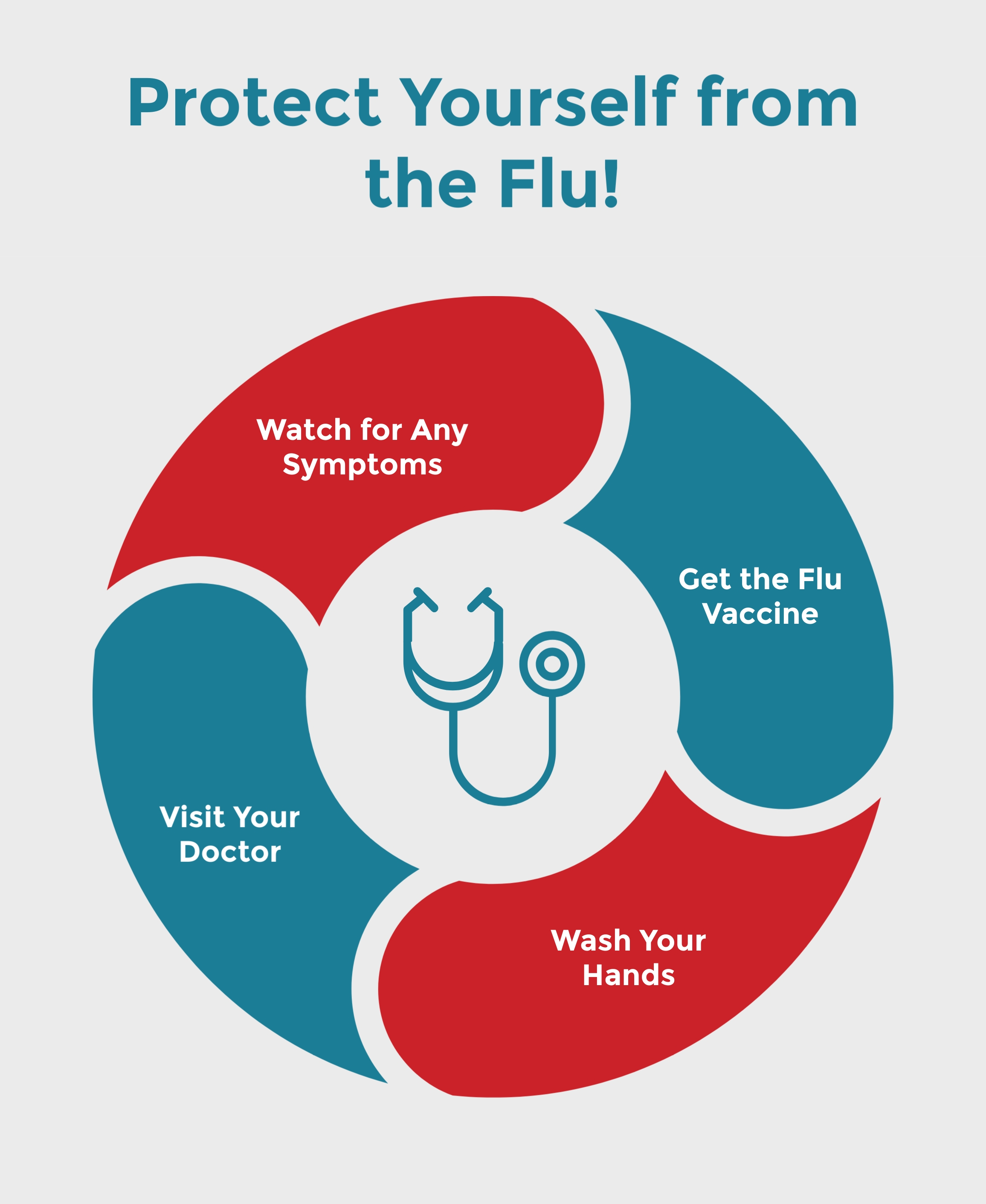 Protecting Yourself and Your Family This Flu Season, Main Street Medical Clinic, Houston